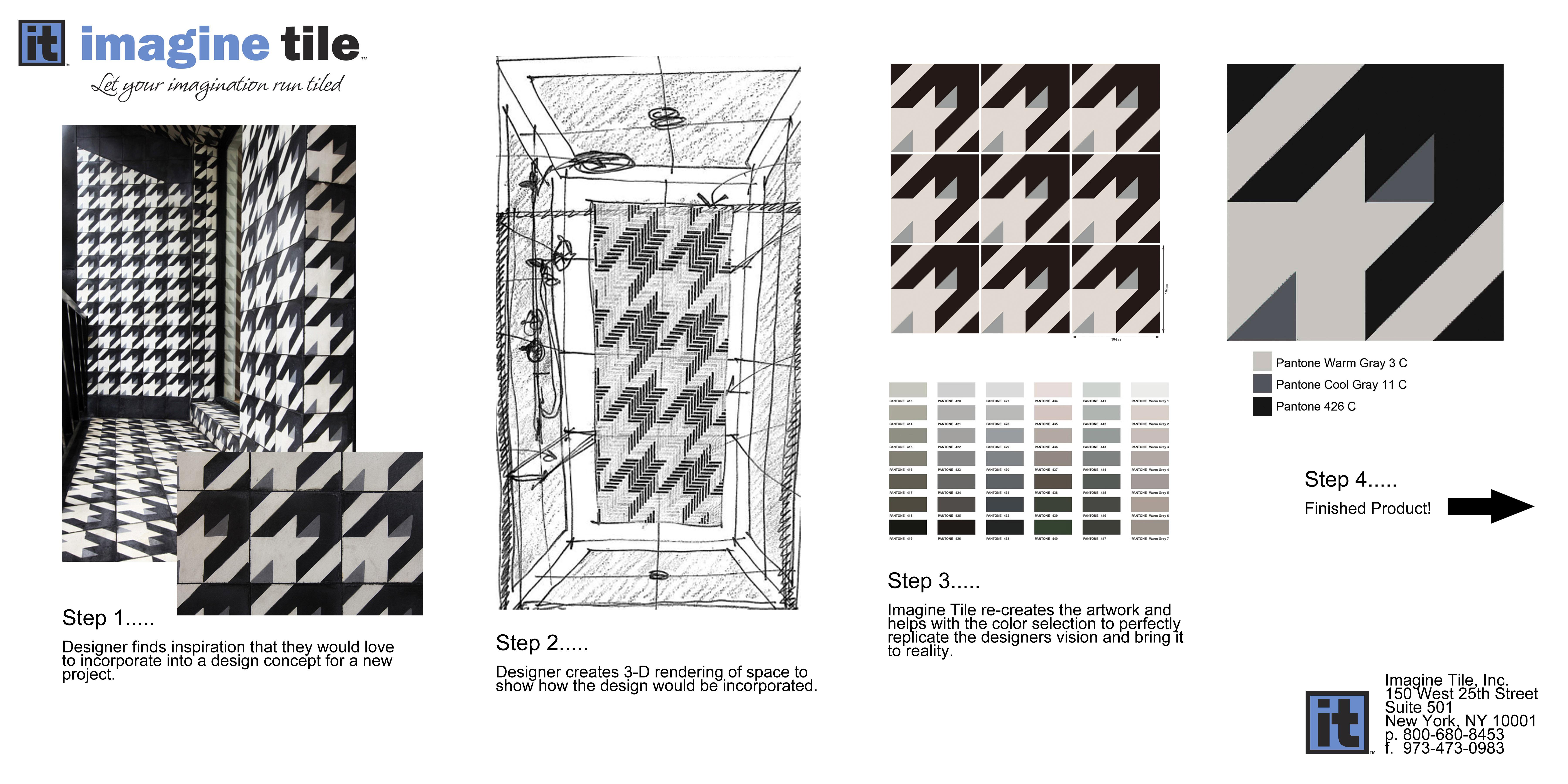 Ceramic tile custom